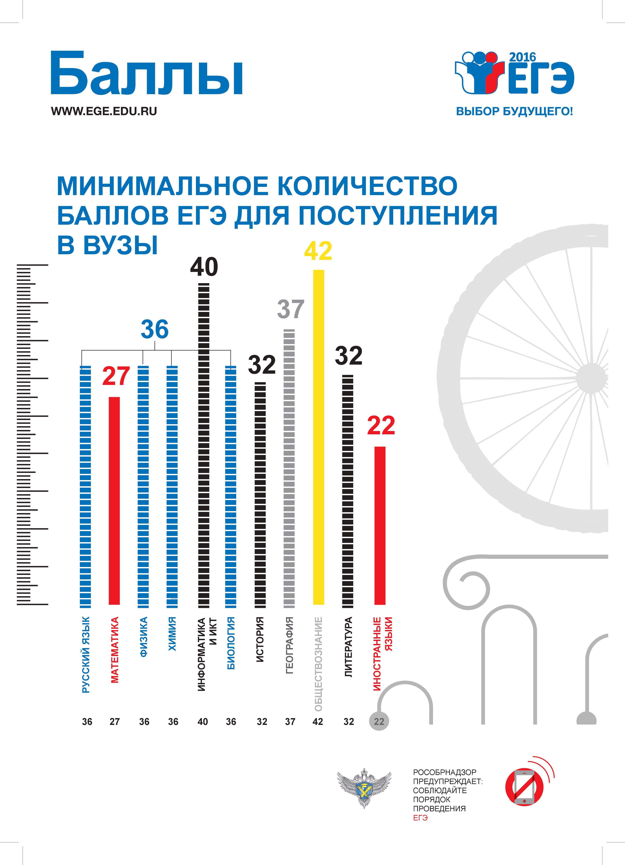 Жданов в г официальный сайт